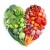 Diets impact on heart unclear